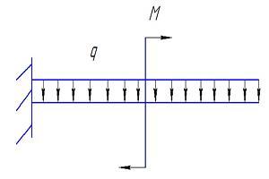 1. Введение. Основные понятия статики.